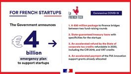 Covid-19: French government announces €4 billion emergency plan for (...)